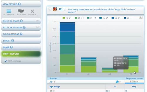 Data Analysis Tip for Online Survey Results: Using Crosstabs to Gain Insights