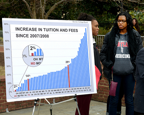 Student Loans Survey: More Future Students Plan to Use Loans