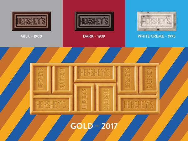 Hershey's New Gold Bar Release Steps Up to the Plate