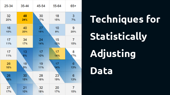 3 Simple Techniques for Statistically Adjusting Data